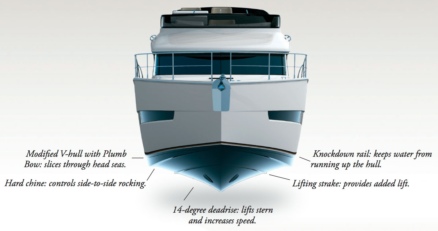How Carver Yachts' Construction and Build Process Results in